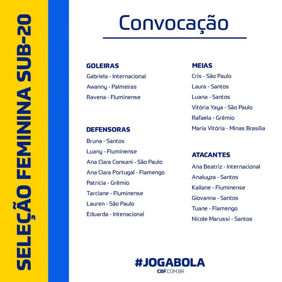 Seleção Feminina Sub-20 é convocada para período de preparação em fevereiro - Olimpia Sports