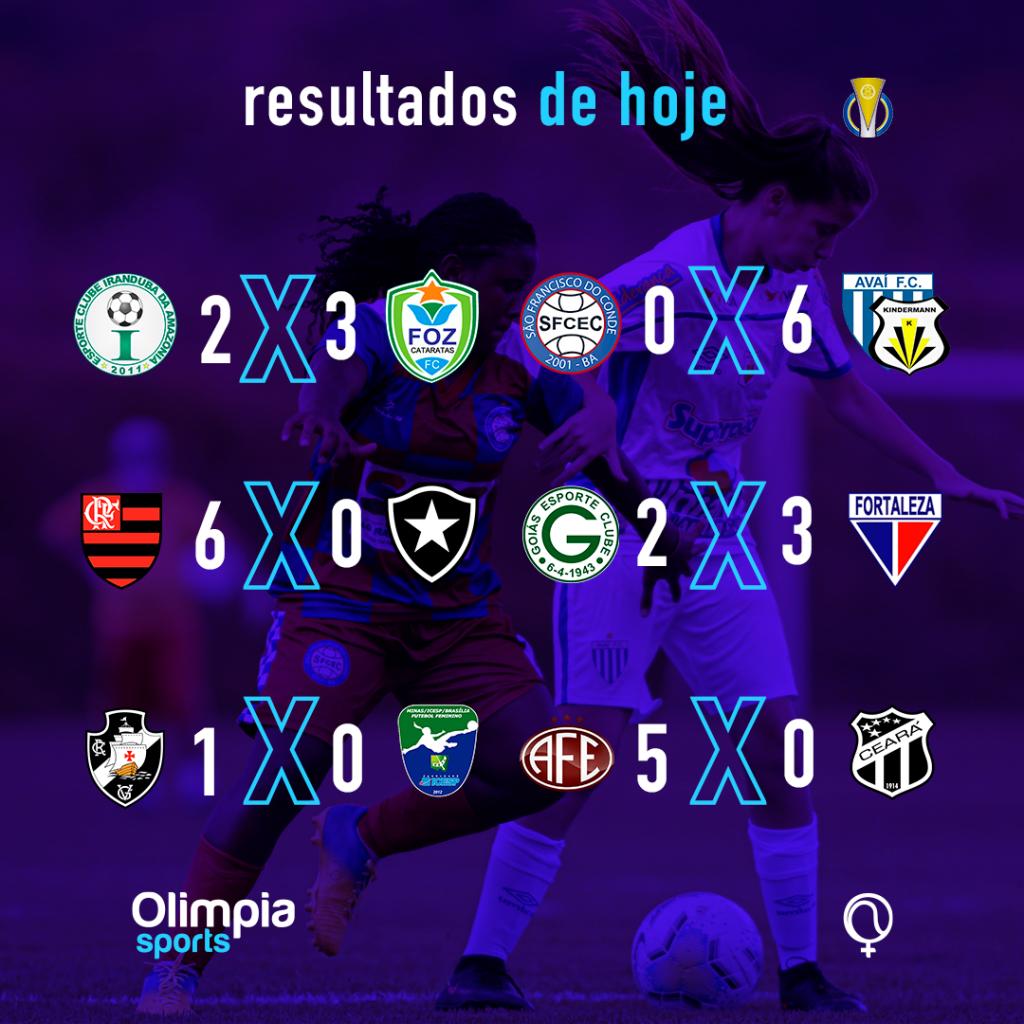 Foz Cataratas vira a partida e garante vitória por 3 a 2 diante do Iranduba - Olimpia Sports