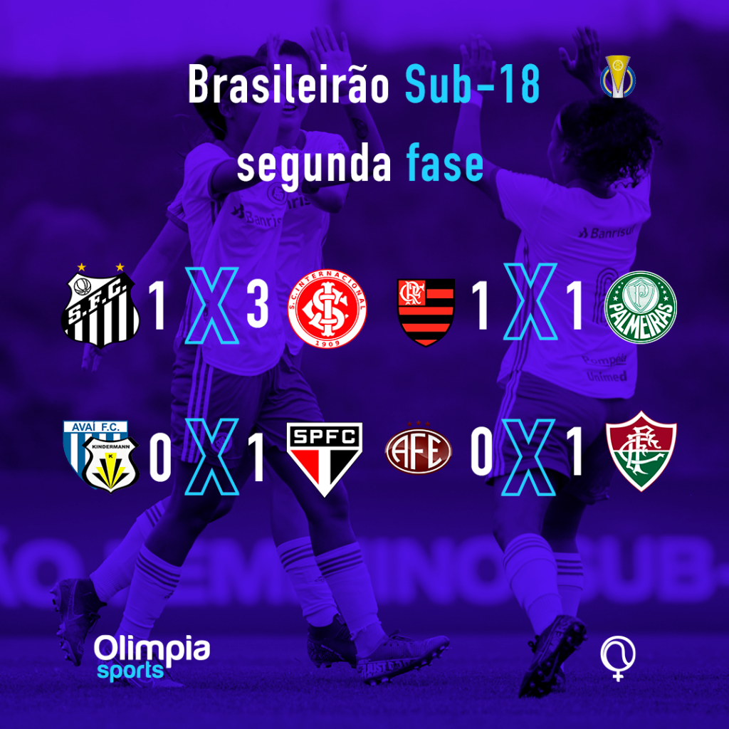 Gurias Coloradas vencem e assumem a ponta da tabela na segunda fase do Brasileirão Sub-18 - Olimpia Sports