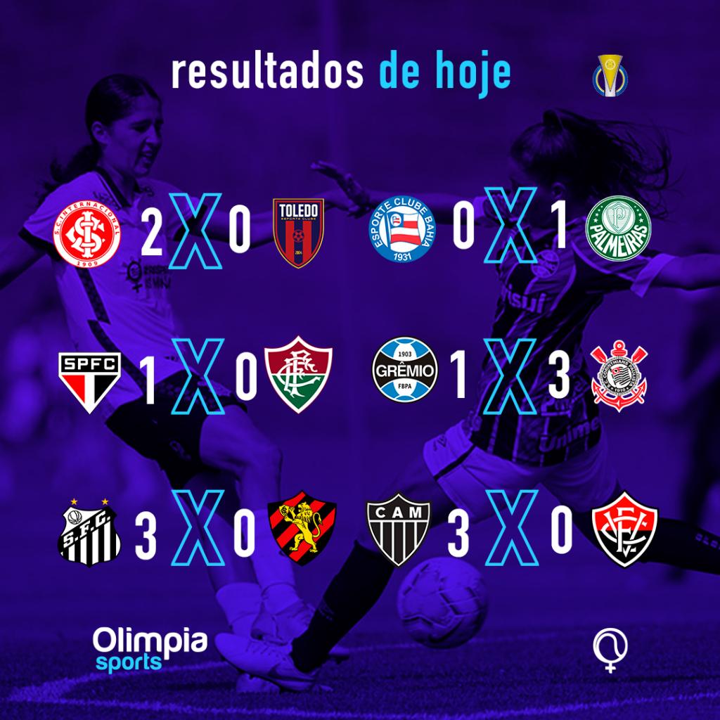 Internacional vence o Toledo/Coritiba e está perto da classificação para a próxima fase - Olimpia Sports