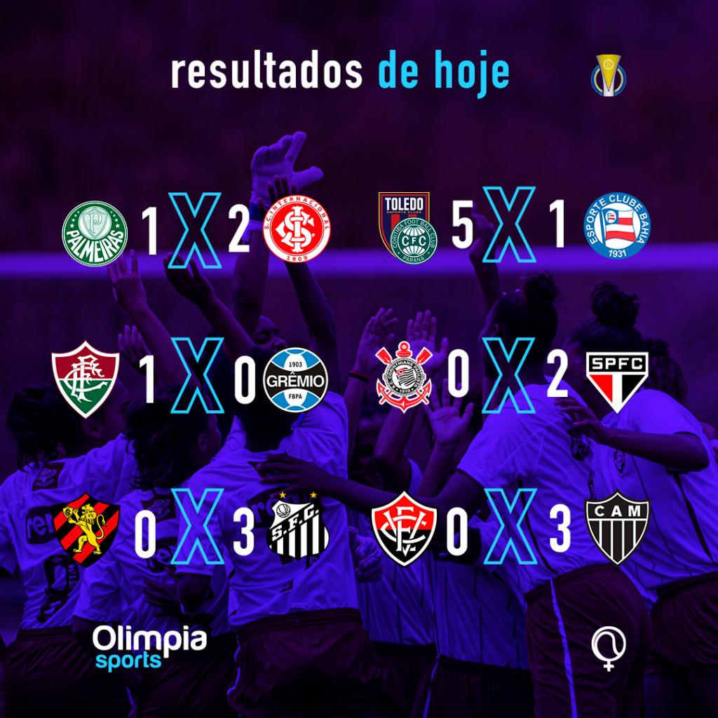 Segunda fase do Brasileirão Sub-18 começa nesta terça-feira - Olimpia Sports