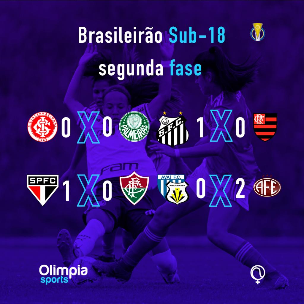 Ferroviária vence Avaí-Kindermann e São Paulo leva a melhor diante do Fluminense - Olimpia Sports