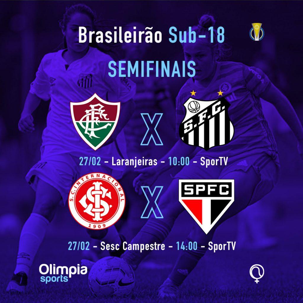 Conheça a trajetória dos times que estão nas Semifinais do Brasileirão Feminino Sub-18 - Olimpia Sports