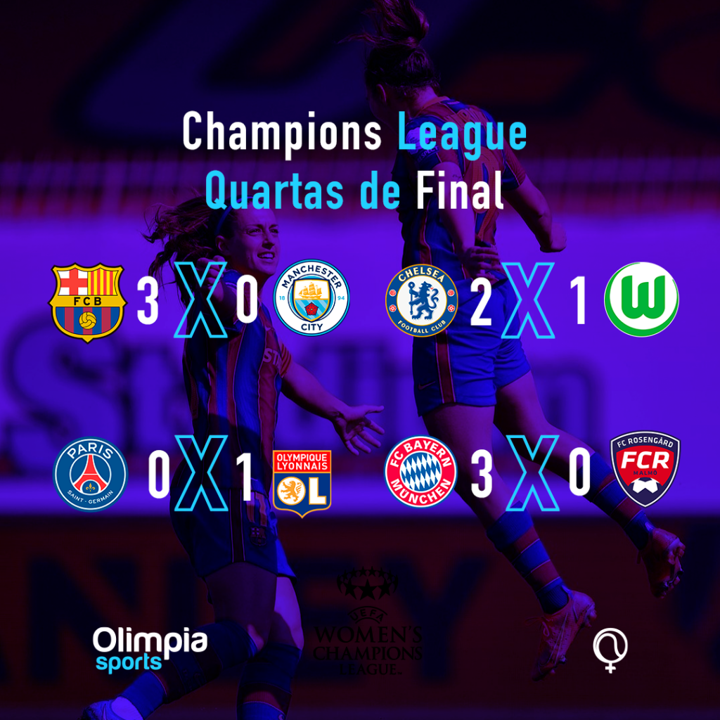 Barcelona, Chelsea, Lyon e Bayern vencem jogos das quartas da Champions League - Olimpia Sports