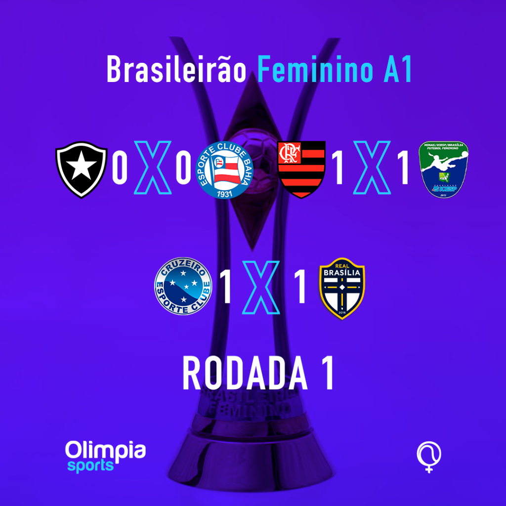 Sinara, do Grêmio, é eleita a Mina da Rodada no Brasileiro Feminino - Olimpia Sports