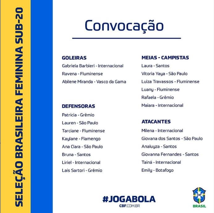 Seleção Feminina Sub-20 convocada para período de treinamentos em Pinheiral - Olimpia Sports