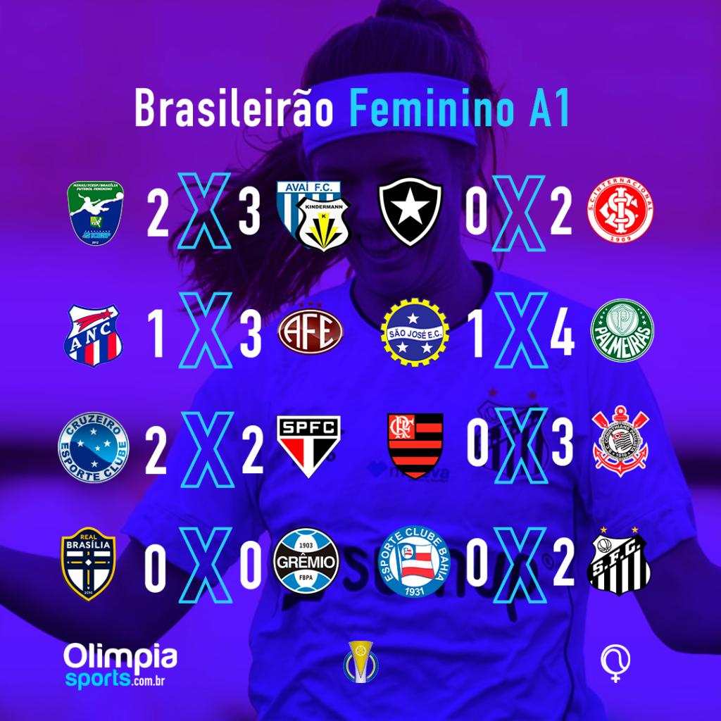Corinthians bate Flamengo e reassume ponta do Brasileiro Feminino - Olimpia Sports