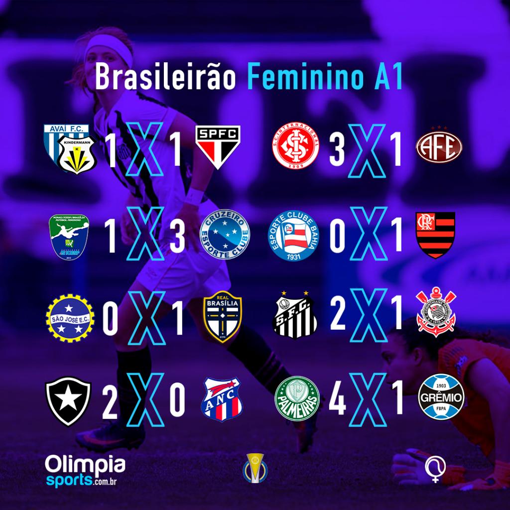 Palmeiras bate o Grêmio e assume liderança do Brasileiro Feminino - Olimpia Sports