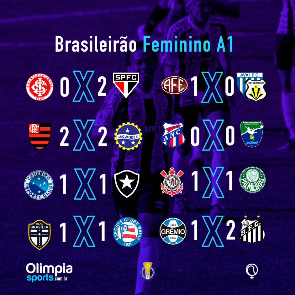 Santos vira sobre Grêmio no fim e gruda na ponta da tabela - Olimpia Sports