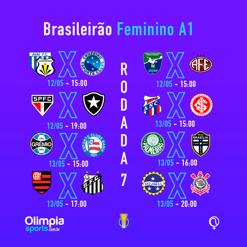 Avaí/Kindermann atropela o Cruzeiro e Minas Brasília vence a Ferroviária na sétima rodada - Olimpia Sports