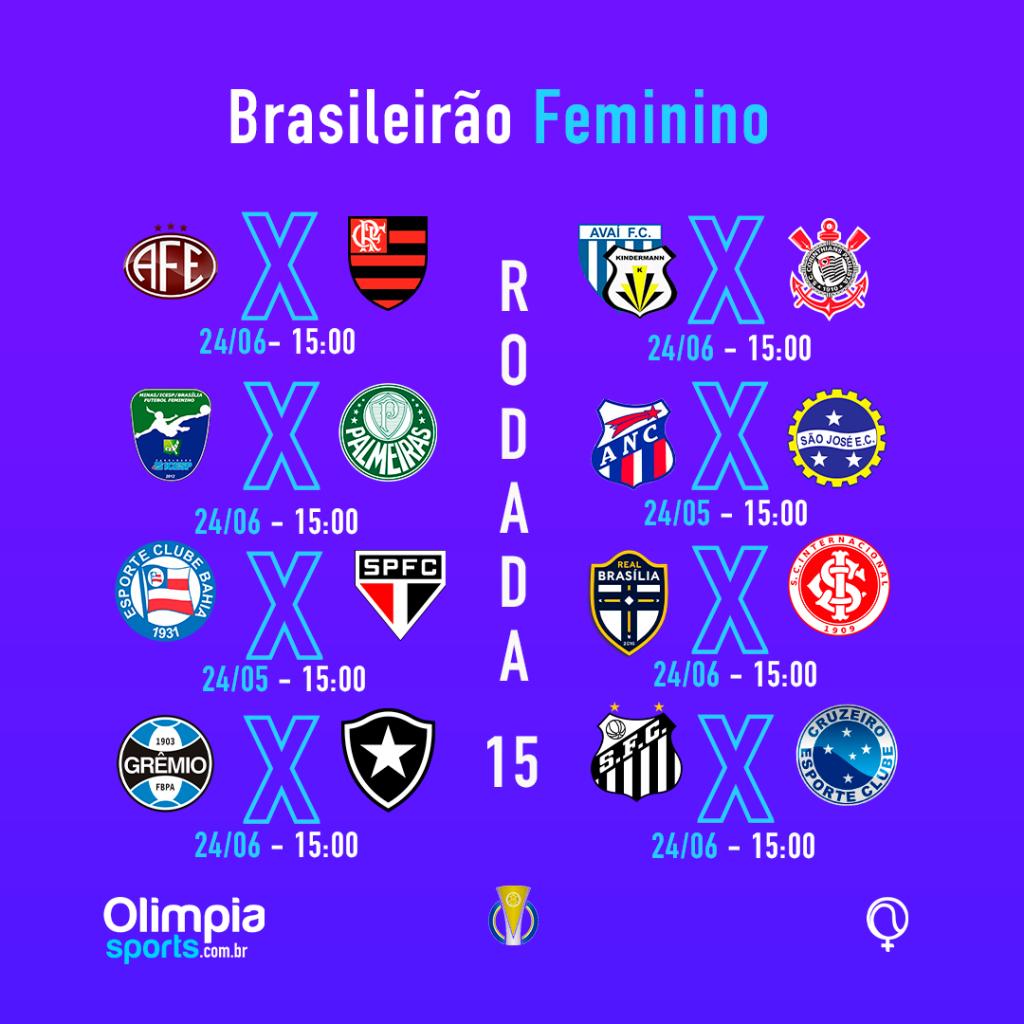 Brasileiro Feminino define último classificado e mais dois rebaixados - Olimpia Sports