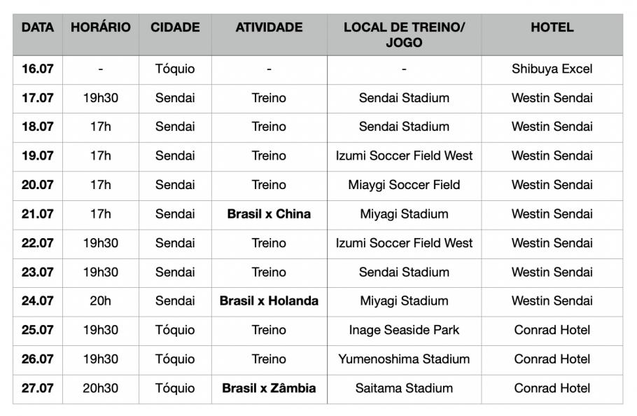 Confira as informações de locais de treinos e hotéis da Seleção Feminina Créditos: CBF