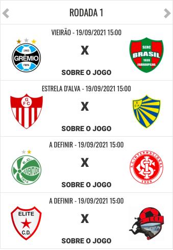 Campeonato Gaúcho de Futebol Feminino começa dia 19 de setembro - Olimpia Sports