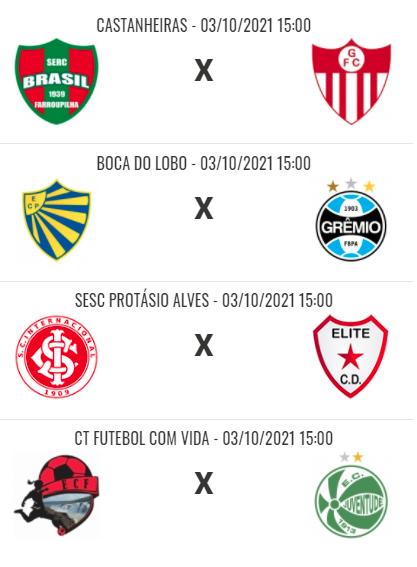Pelotas vira sobre o Guarany no encerramento da 1ª rodada do Gauchão Feminino; assista aos gols - Olimpia Sports